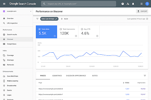 Screen capture of Google Search Console
